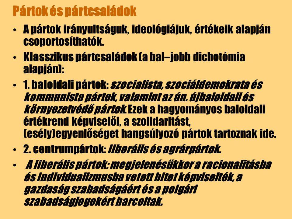 Pártok és pártcsaládok