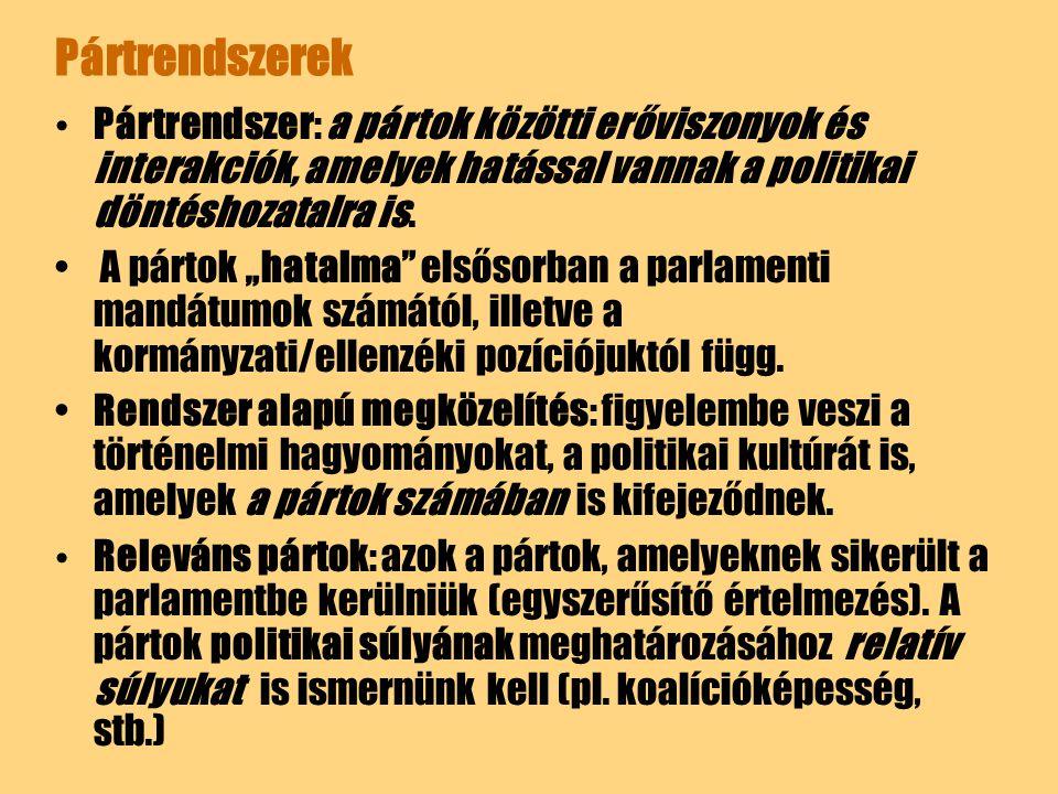 Pártrendszerek Pártrendszer: a pártok közötti erőviszonyok és interakciók, amelyek hatással vannak a politikai döntéshozatalra is.