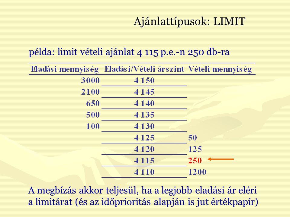 Ajánlattípusok: LIMIT