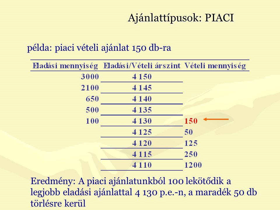 Ajánlattípusok: PIACI