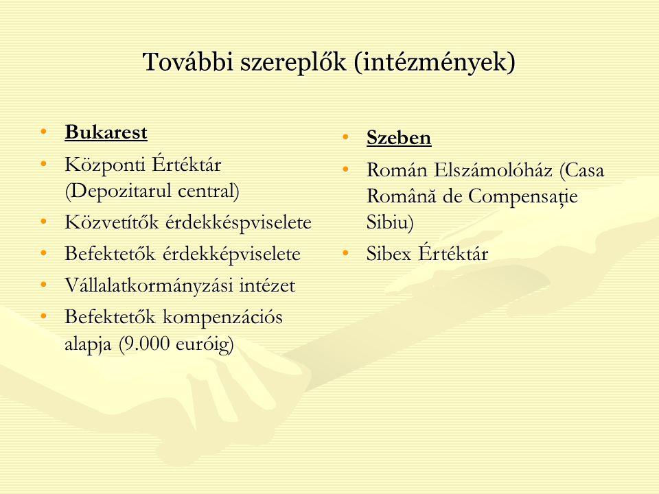 További szereplők (intézmények)