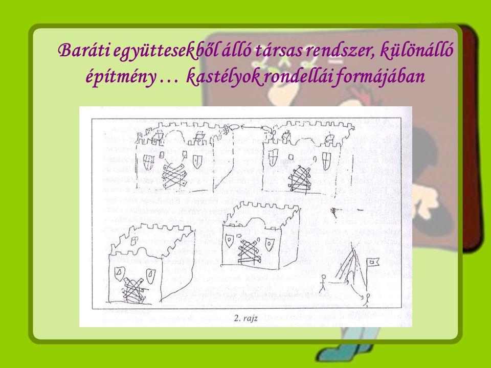 Baráti együttesekből álló társas rendszer, különálló építmény … kastélyok rondellái formájában