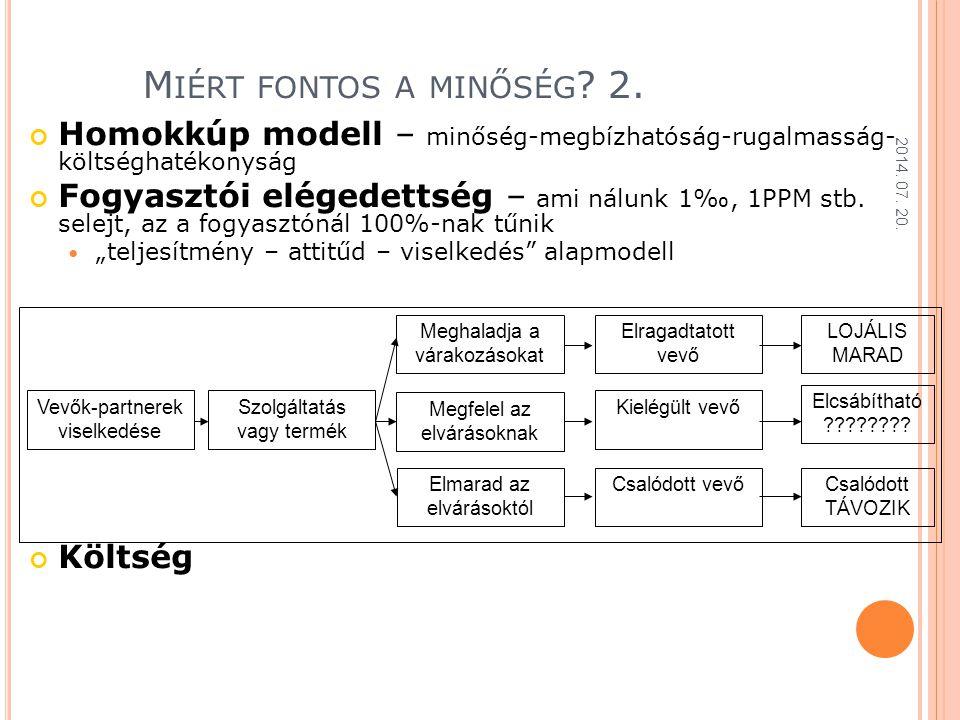 Miért fontos a minőség 2. Homokkúp modell – minőség-megbízhatóság-rugalmasság- költséghatékonyság.