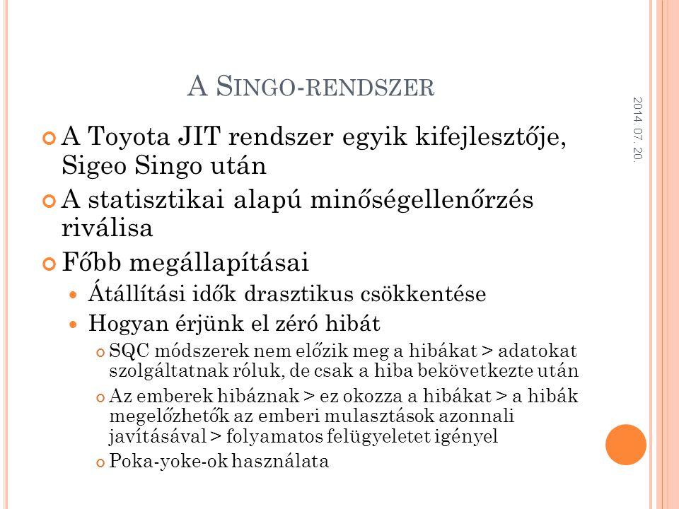 A Singo-rendszer 2017.04.04. A Toyota JIT rendszer egyik kifejlesztője, Sigeo Singo után. A statisztikai alapú minőségellenőrzés riválisa.