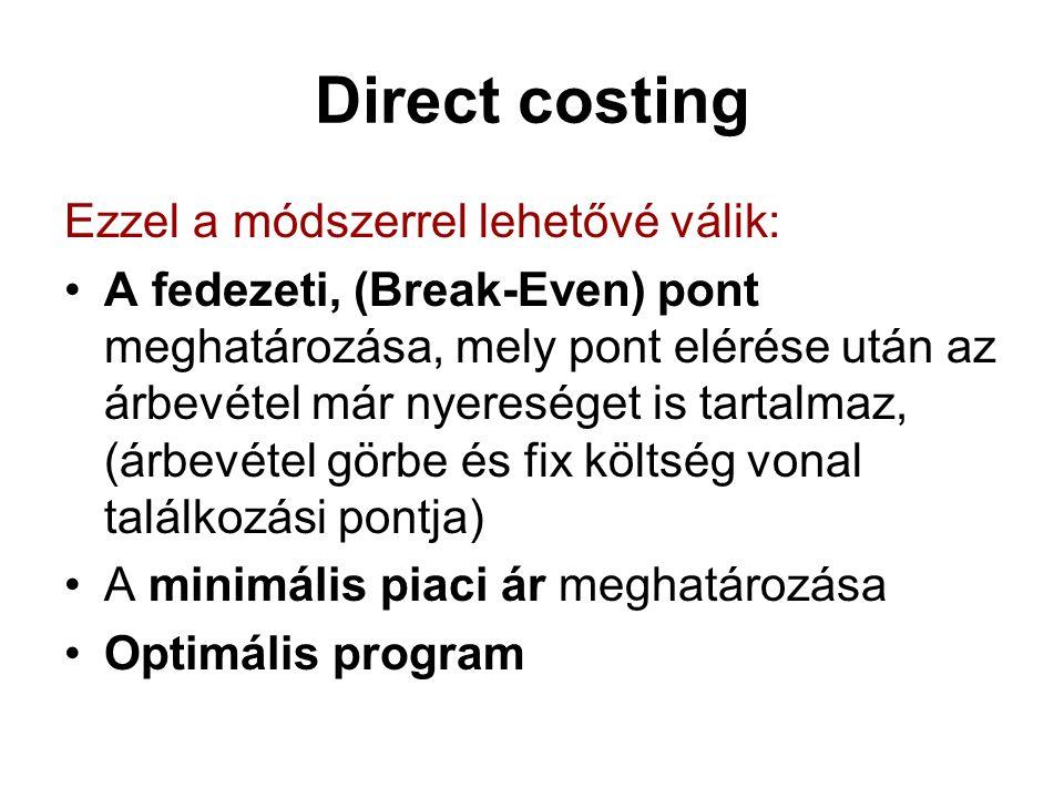 Direct costing Ezzel a módszerrel lehetővé válik: