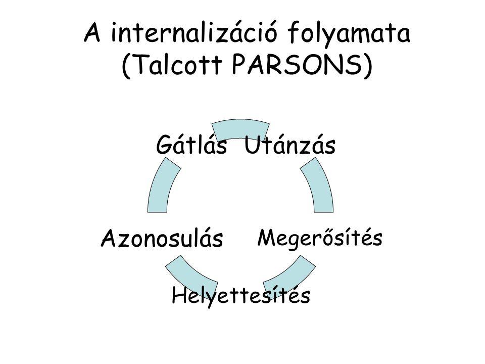 A internalizáció folyamata (Talcott PARSONS)