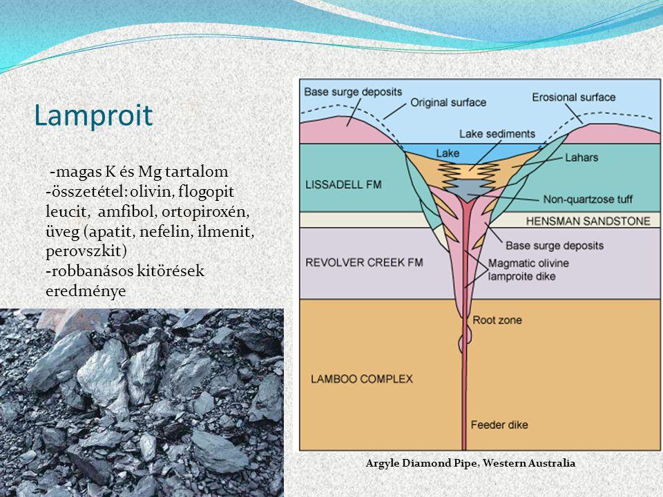 Lamproit -magas K és Mg tartalom