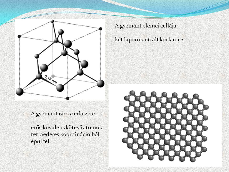 A gyémánt elemei cellája: