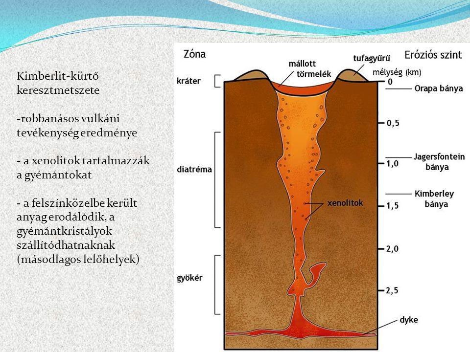 Kimberlit-kürtő keresztmetszete