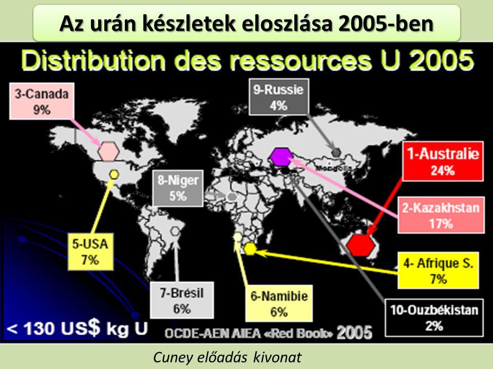 Az urán készletek eloszlása 2005-ben