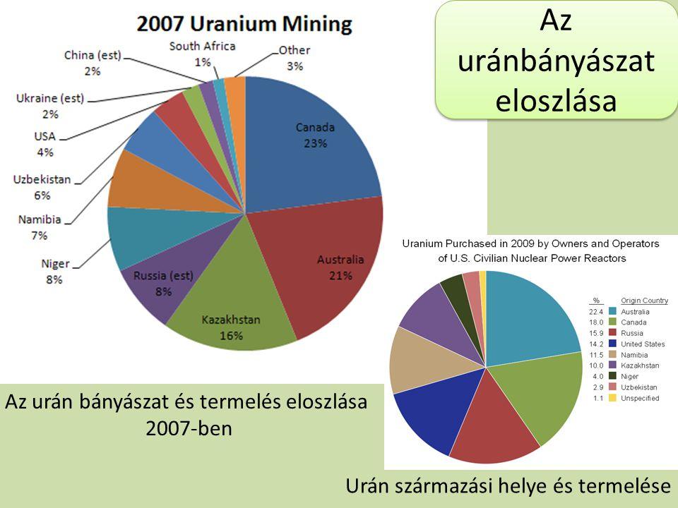 vikipedia Az uránbányászat eloszlása