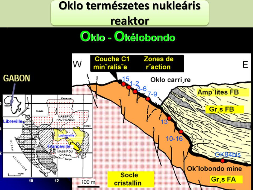 Oklo természetes nukleáris reaktor