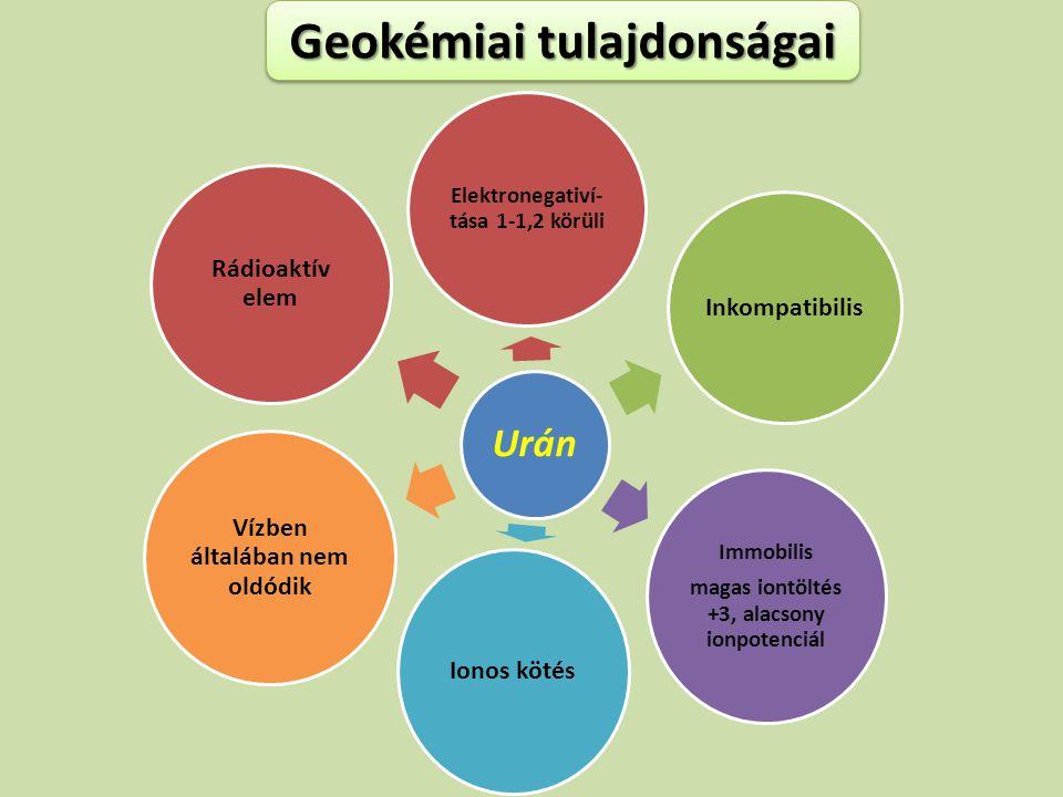 Geokémiai tulajdonságai