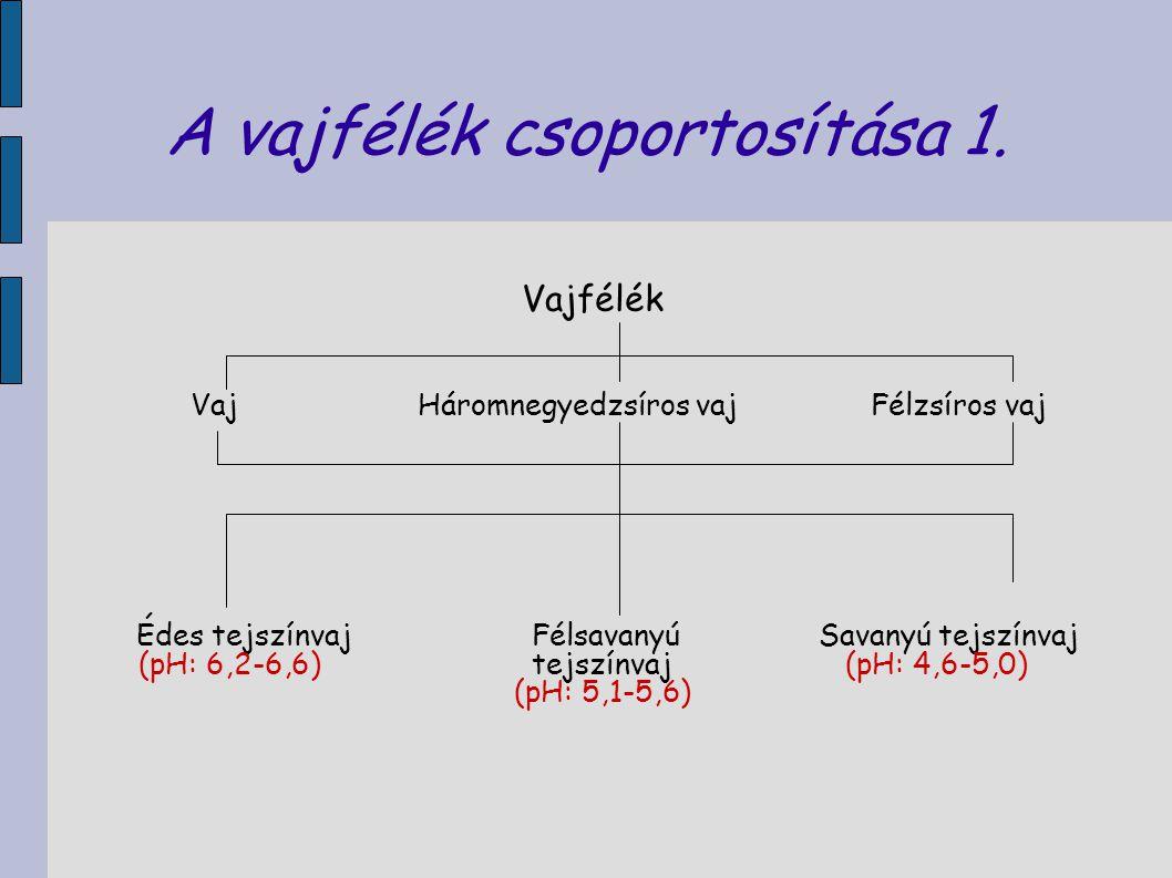 A vajfélék csoportosítása 1.