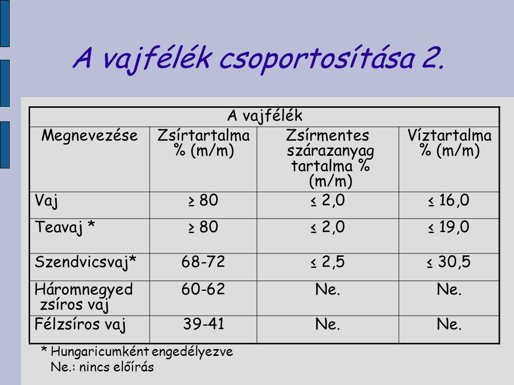 A vajfélék csoportosítása 2.