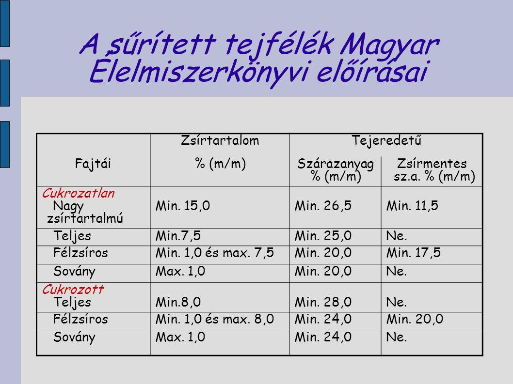 A sűrített tejfélék Magyar Élelmiszerkönyvi előírásai