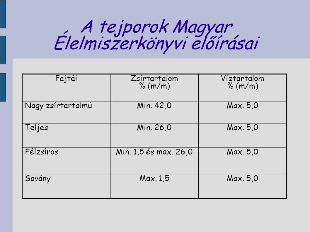 A tejporok Magyar Élelmiszerkönyvi előírásai