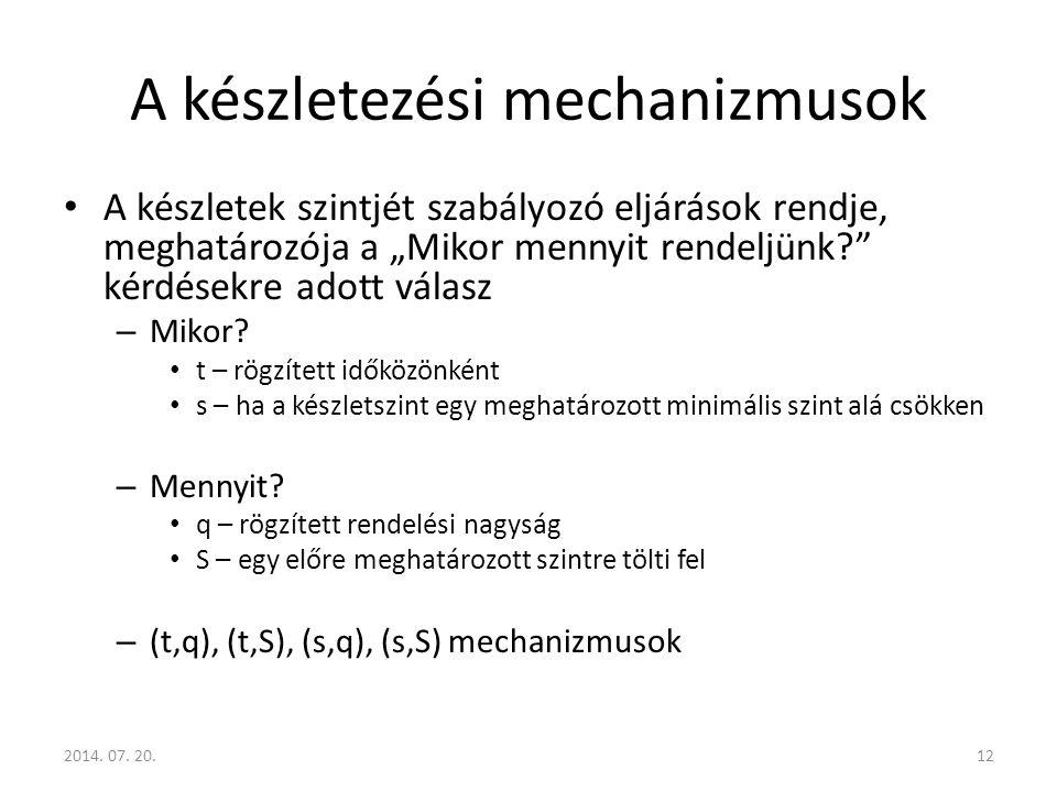 A készletezési mechanizmusok