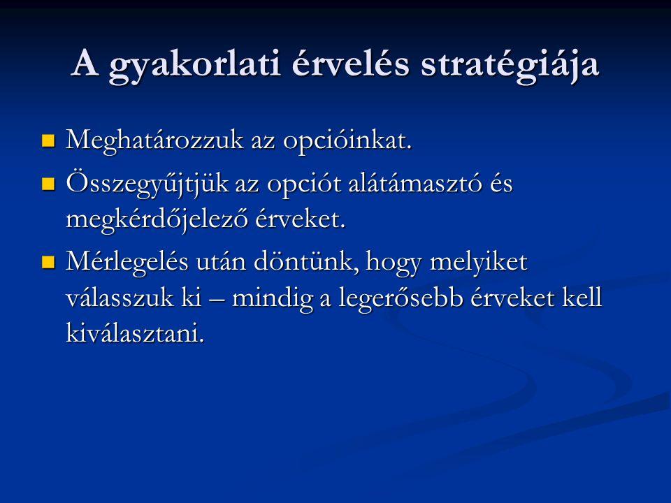 A gyakorlati érvelés stratégiája