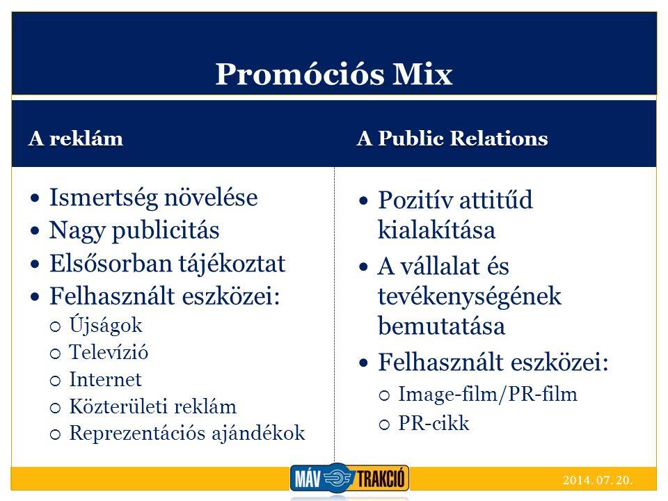Promóciós Mix Ismertség növelése Nagy publicitás Elsősorban tájékoztat
