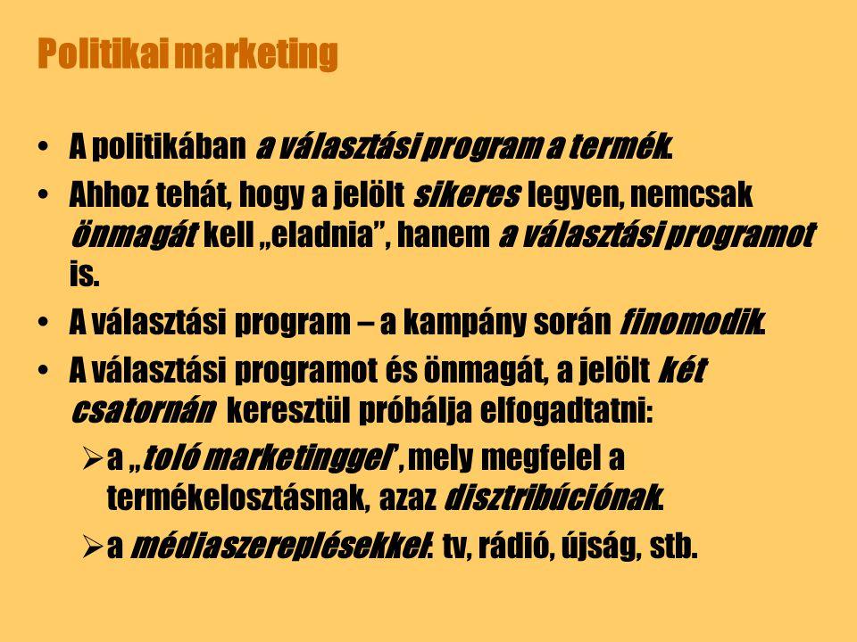Politikai marketing A politikában a választási program a termék.