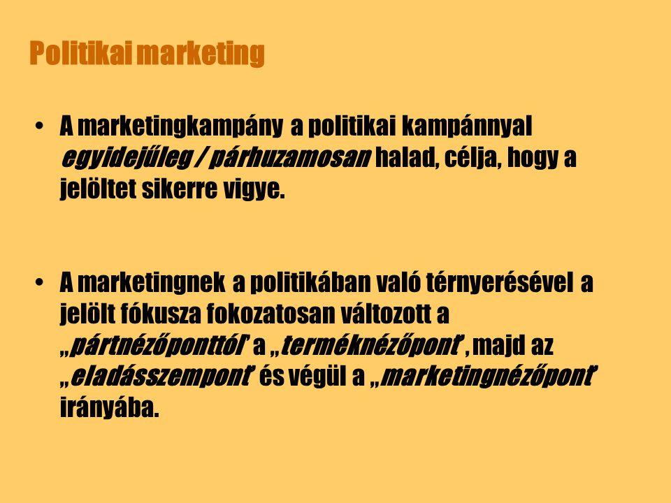 Politikai marketing A marketingkampány a politikai kampánnyal egyidejűleg / párhuzamosan halad, célja, hogy a jelöltet sikerre vigye.