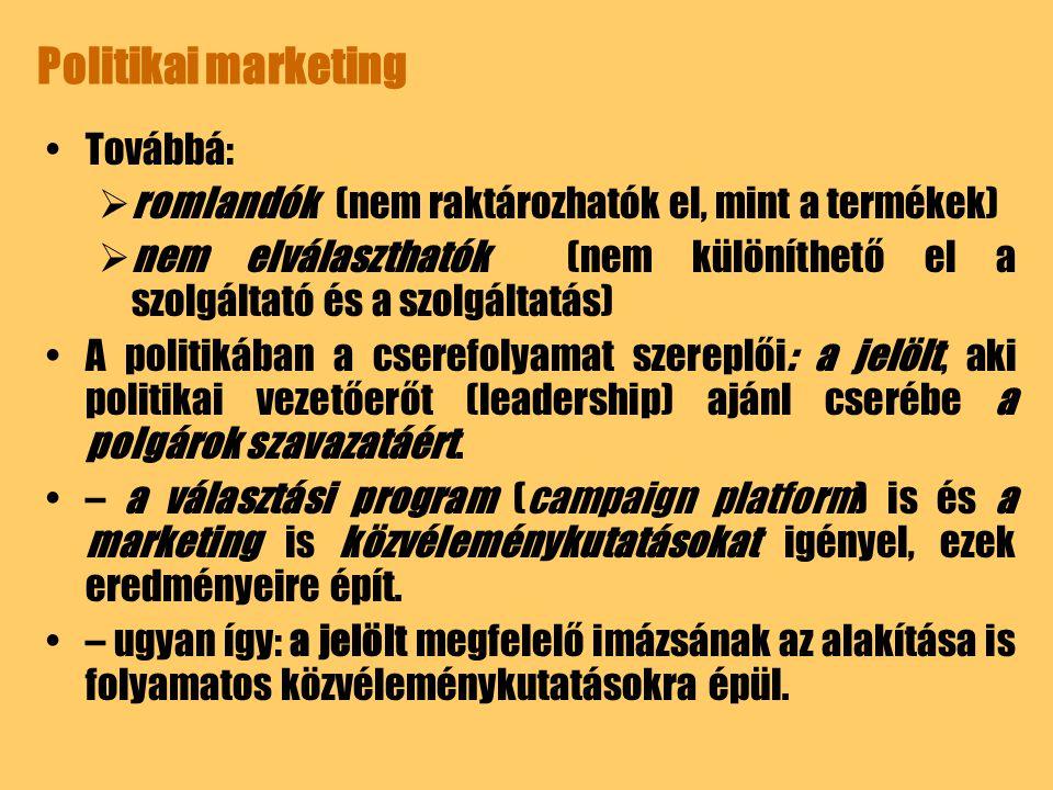Politikai marketing Továbbá: