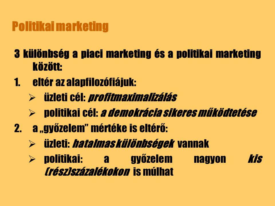 Politikai marketing 3 különbség a piaci marketing és a politikai marketing között: eltér az alapfilozófiájuk: