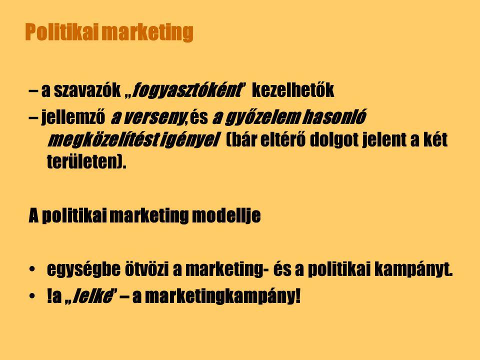 """Politikai marketing – a szavazók """"fogyasztóként kezelhetők"""