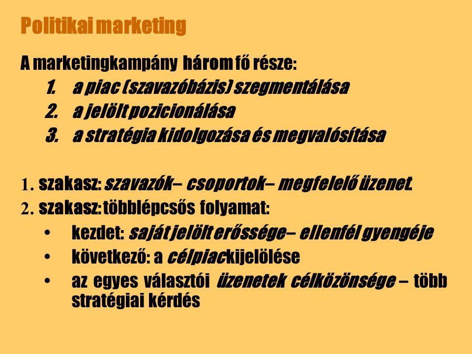 Politikai marketing A marketingkampány három fő része: