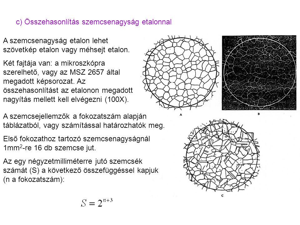 c) Összehasonlítás szemcsenagyság etalonnal