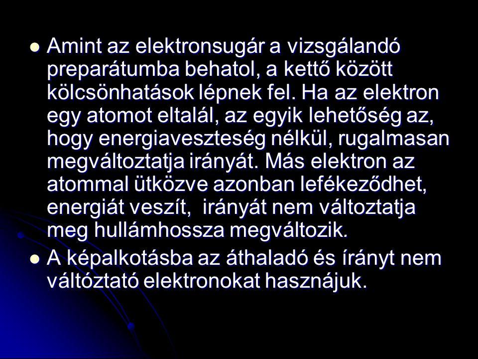 Amint az elektronsugár a vizsgálandó preparátumba behatol, a kettő között kölcsönhatások lépnek fel. Ha az elektron egy atomot eltalál, az egyik lehetőség az, hogy energiaveszteség nélkül, rugalmasan megváltoztatja irányát. Más elektron az atommal ütközve azonban lefékeződhet, energiát veszít, irányát nem változtatja meg hullámhossza megváltozik.