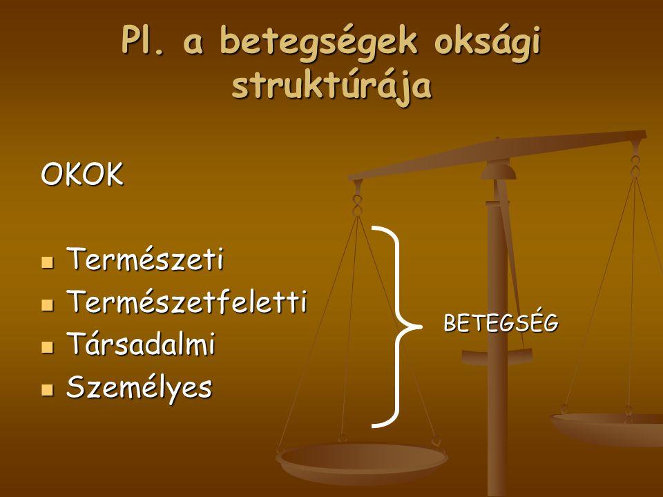 Pl. a betegségek oksági struktúrája