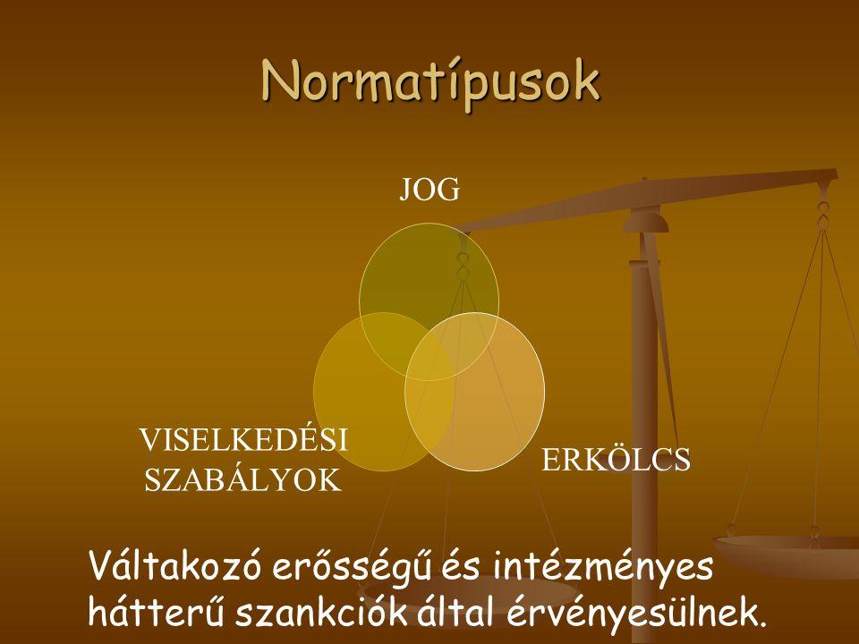 Normatípusok Váltakozó erősségű és intézményes hátterű szankciók által érvényesülnek.