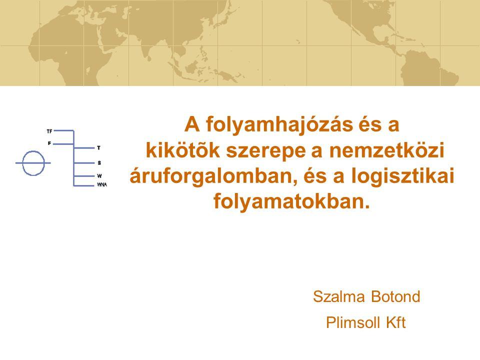 Szalma Botond Plimsoll Kft