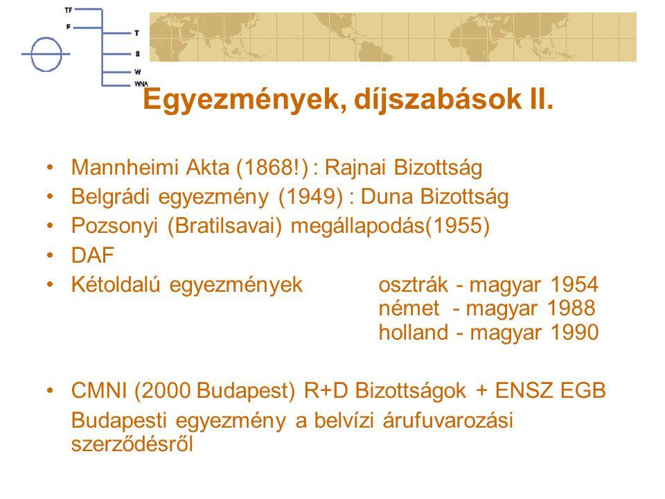 Egyezmények, díjszabások II.