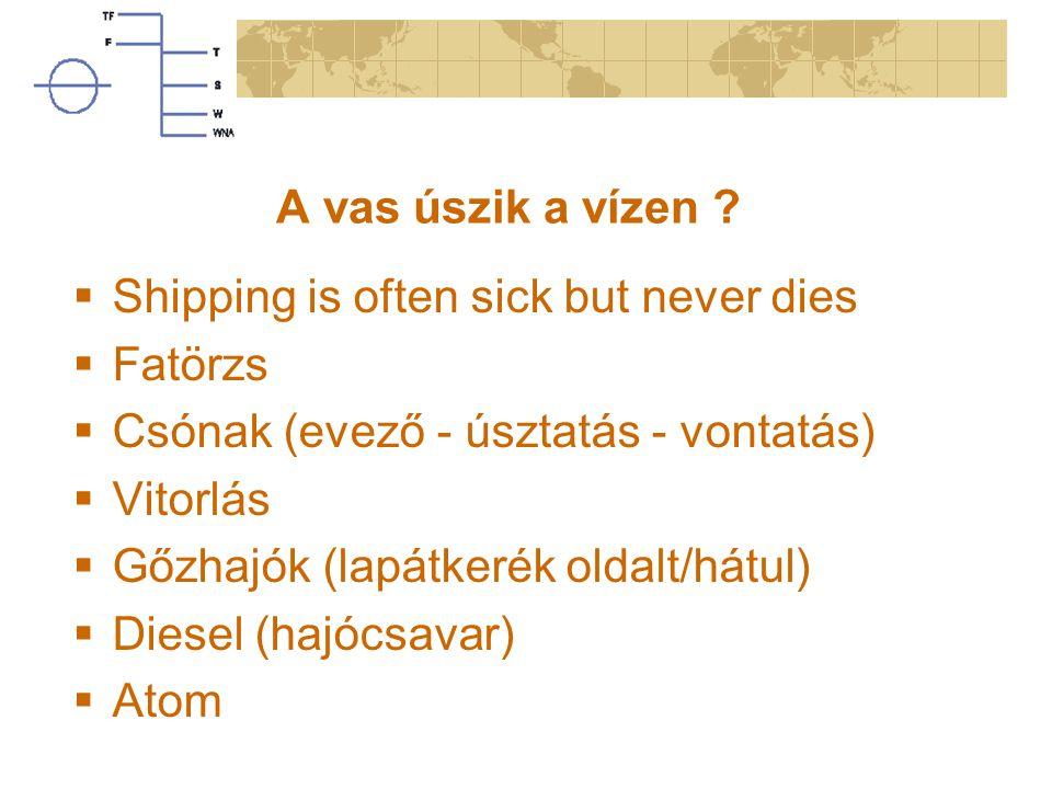 A vas úszik a vízen Shipping is often sick but never dies. Fatörzs. Csónak (evező - úsztatás - vontatás)