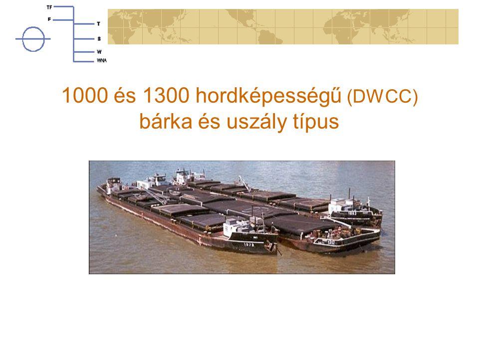 1000 és 1300 hordképességű (DWCC) bárka és uszály típus