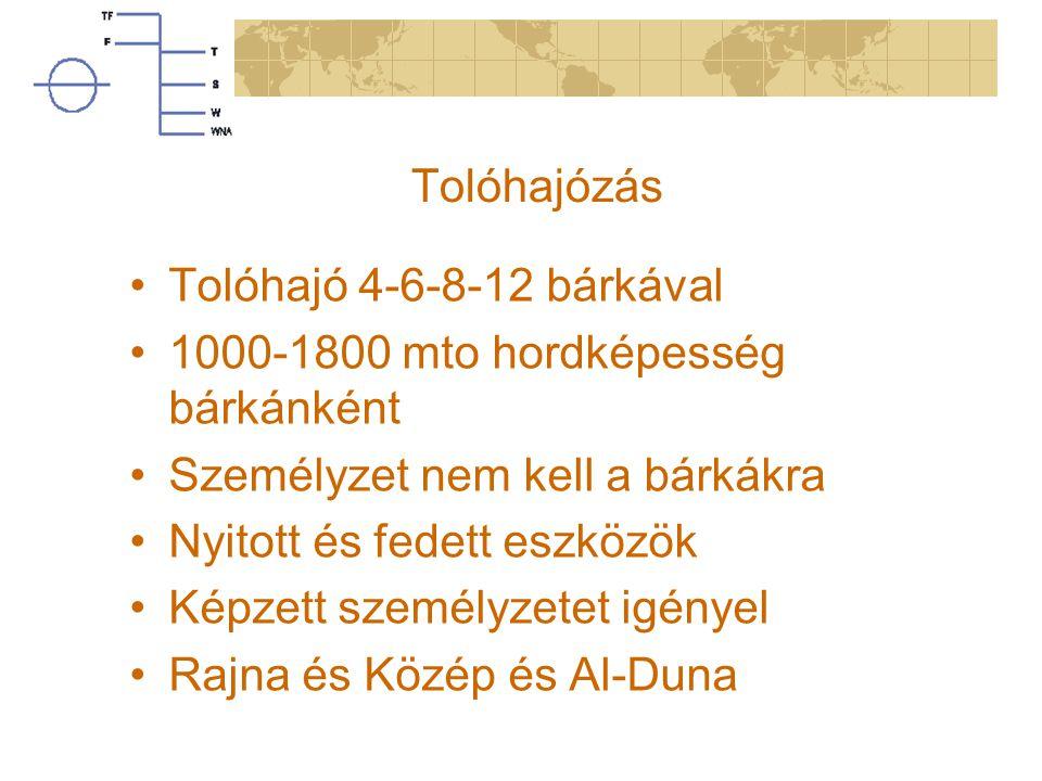 Tolóhajózás Tolóhajó 4-6-8-12 bárkával. 1000-1800 mto hordképesség bárkánként. Személyzet nem kell a bárkákra.
