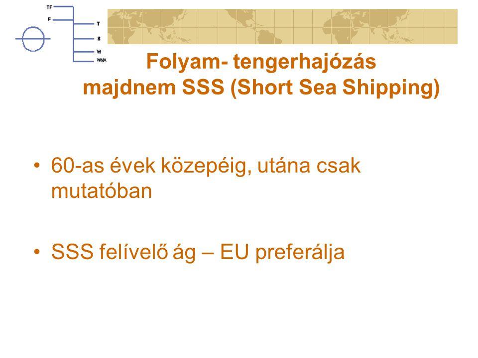 Folyam- tengerhajózás majdnem SSS (Short Sea Shipping)
