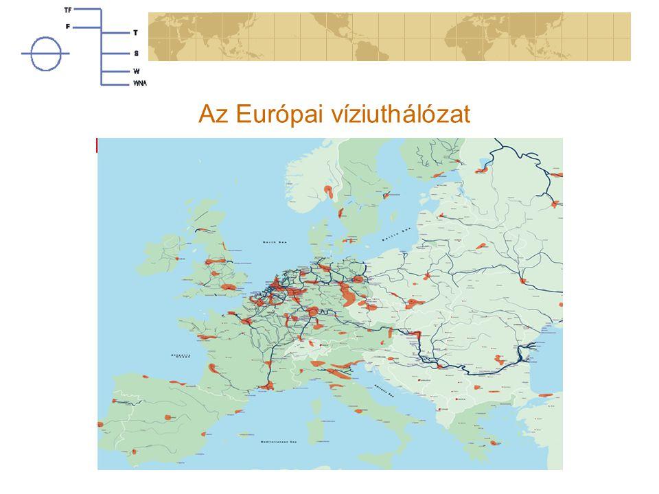 Az Európai víziuthálózat