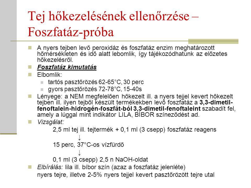 Tej hőkezelésének ellenőrzése – Foszfatáz-próba
