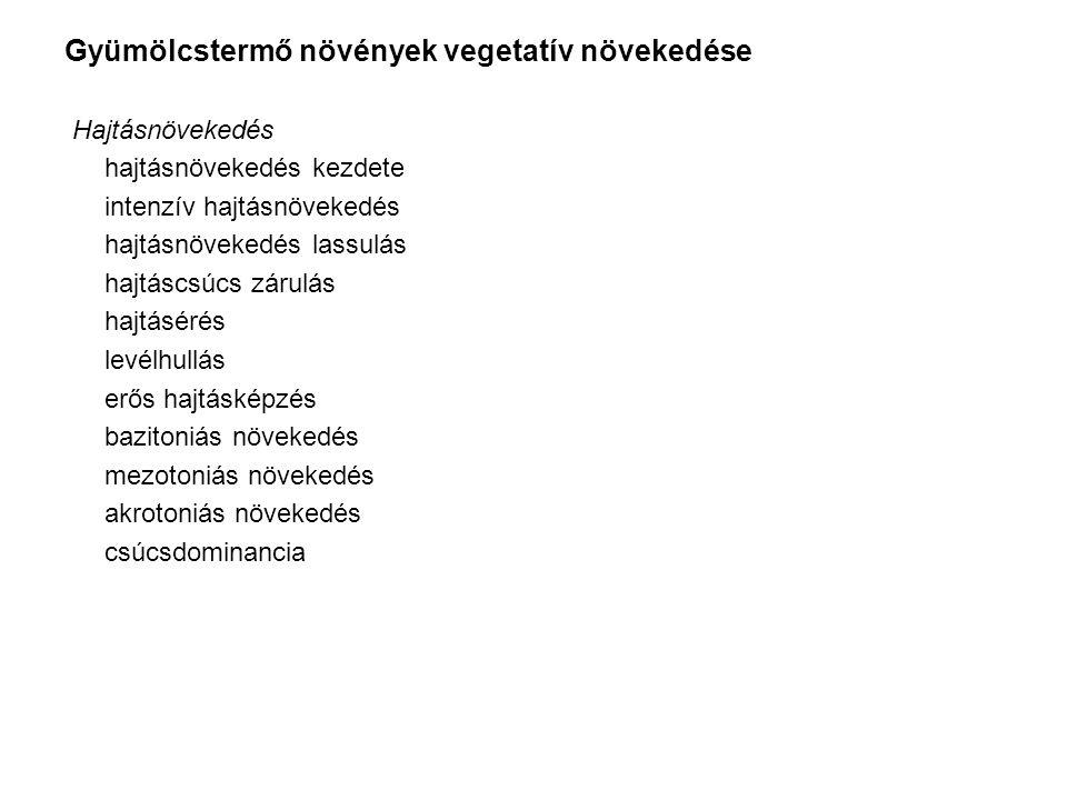 Gyümölcstermő növények vegetatív növekedése