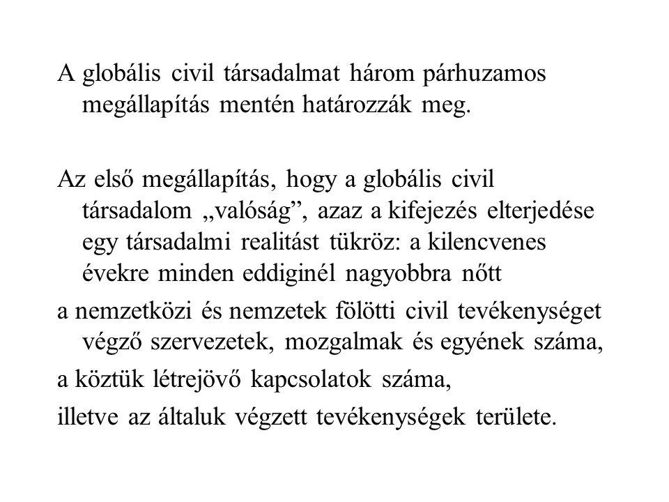 A globális civil társadalmat három párhuzamos megállapítás mentén határozzák meg.