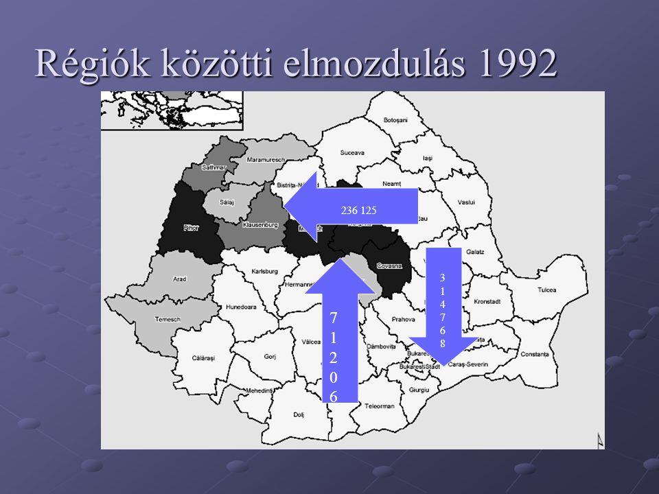Régiók közötti elmozdulás 1992