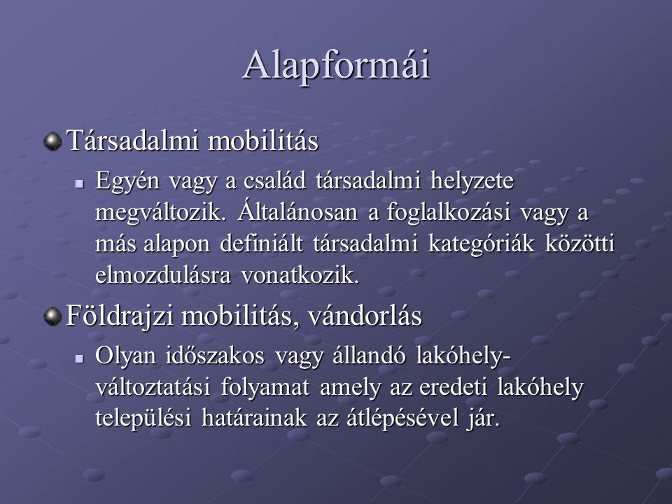 Alapformái Társadalmi mobilitás Földrajzi mobilitás, vándorlás