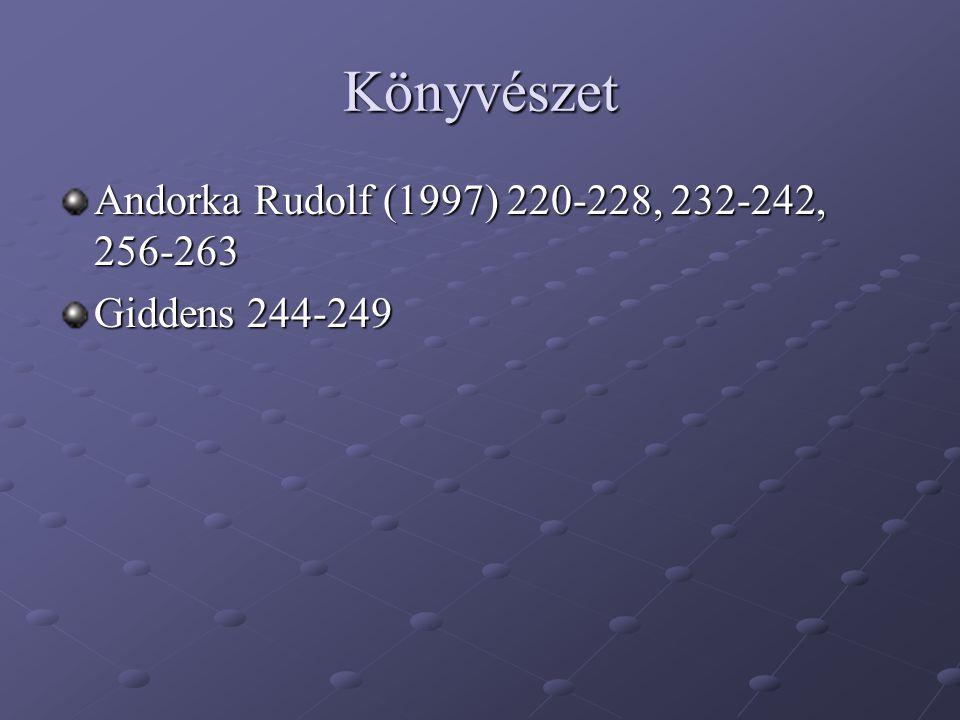 Könyvészet Andorka Rudolf (1997) 220-228, 232-242, 256-263