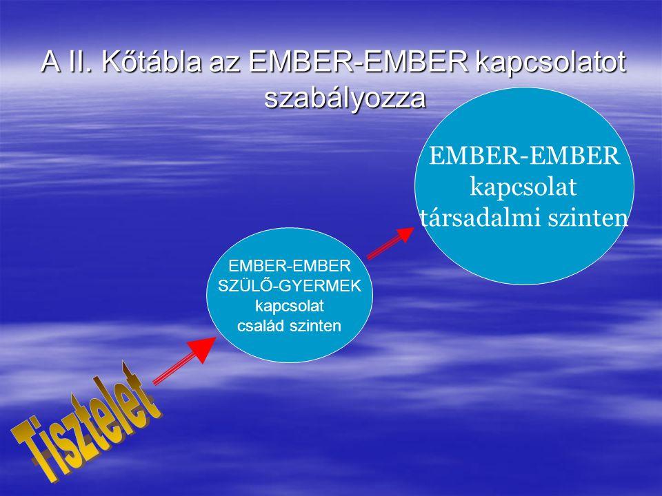 A II. Kőtábla az EMBER-EMBER kapcsolatot szabályozza