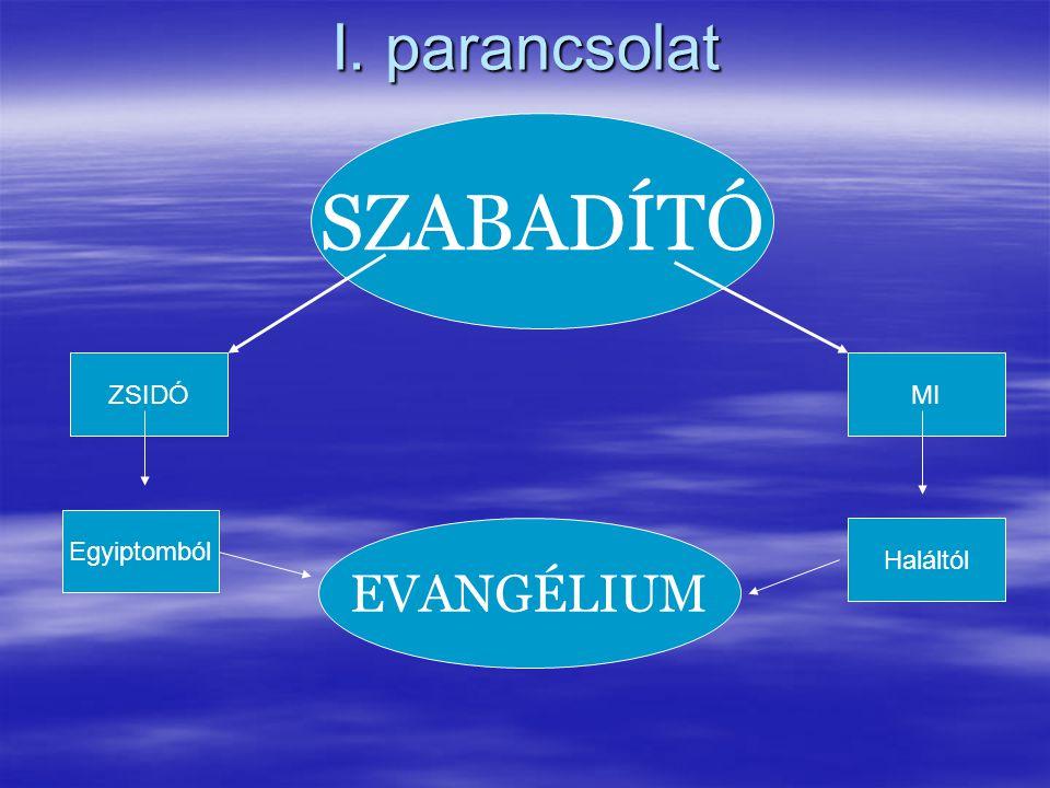 I. parancsolat SZABADÍTÓ ZSIDÓ MI Egyiptomból EVANGÉLIUM Haláltól