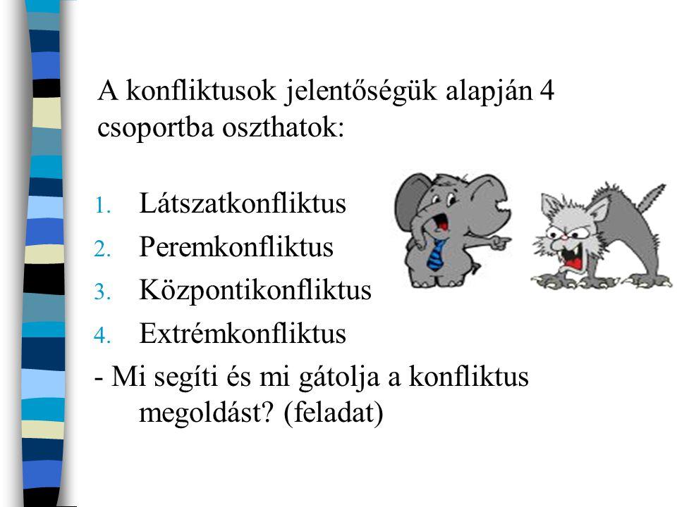 A konfliktusok jelentőségük alapján 4 csoportba oszthatok: